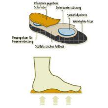Bergal Exclusiv Fußbett